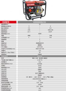 کاتالوگ موتور برق کاما