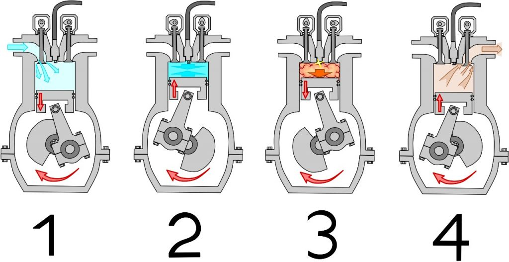 فرق موتور چهار زمانه با موتور دو زمانه