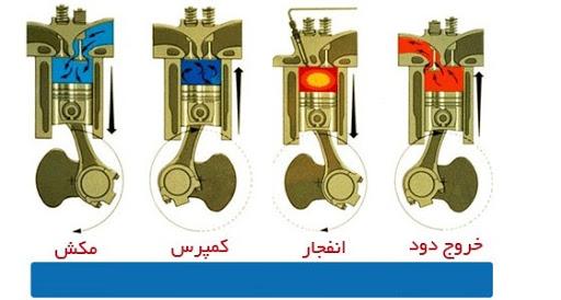 فرق موتور دو زمانه با موتور چهار زمانه