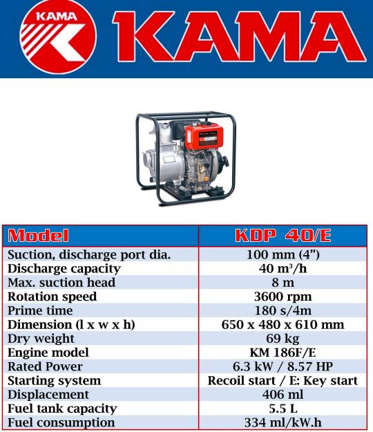 موتورپمپ کاما 4 اینچ